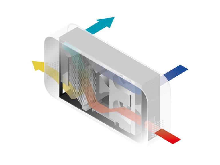 ventilazione_meccanica_controllata_doppio_flusso-